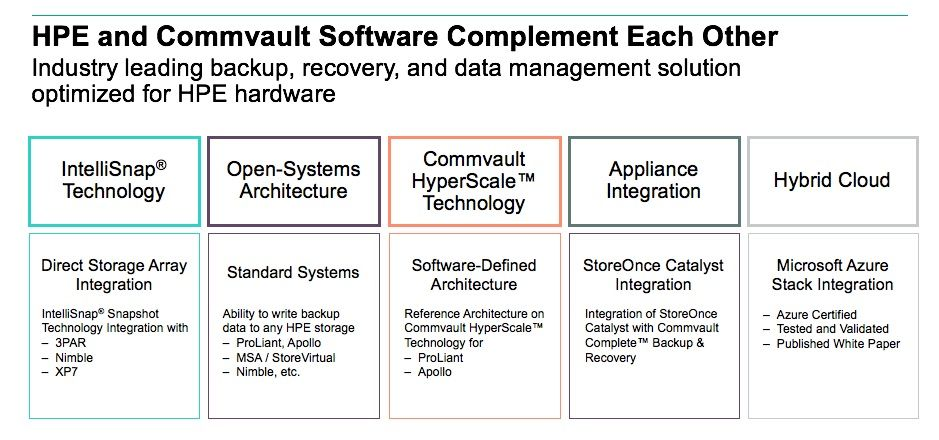 HPE and Commvault 1.jpg