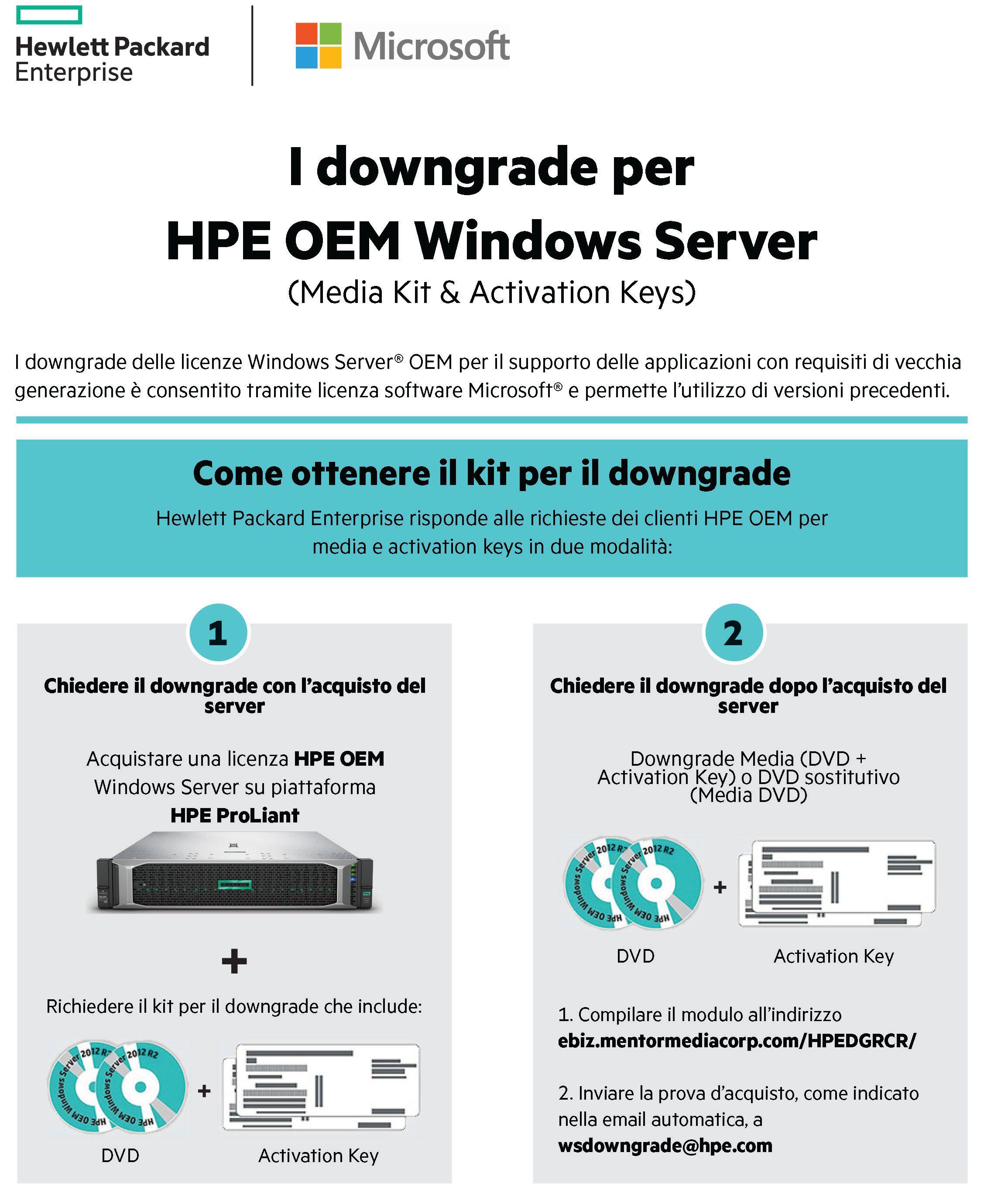 Downgrade infographic (editable)2.jpg