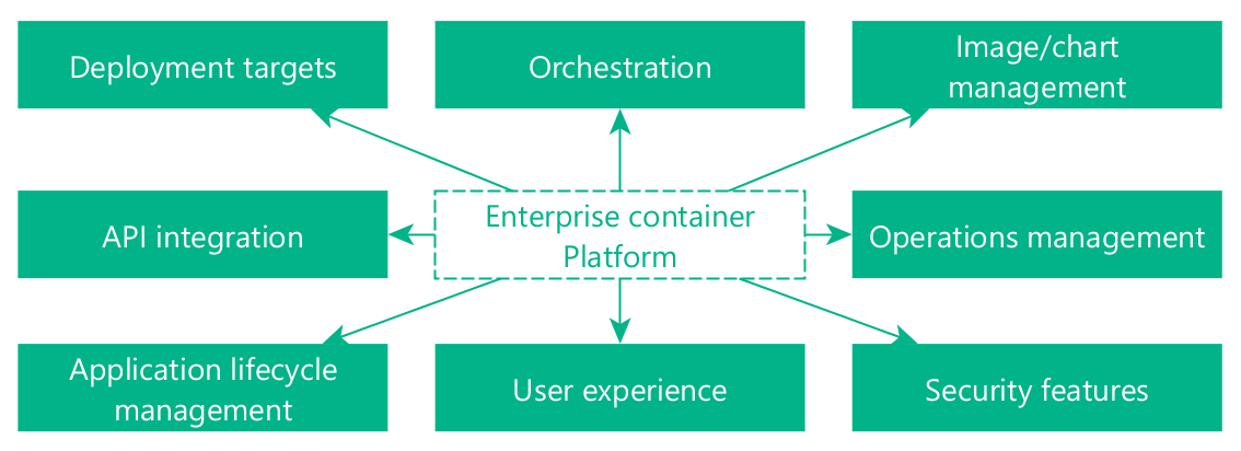 Container right mix photo 1.png