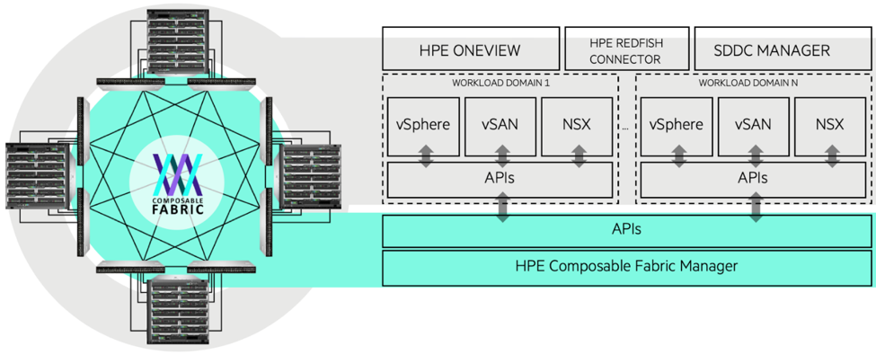 HPE Synergy - Composable - figure 1.png