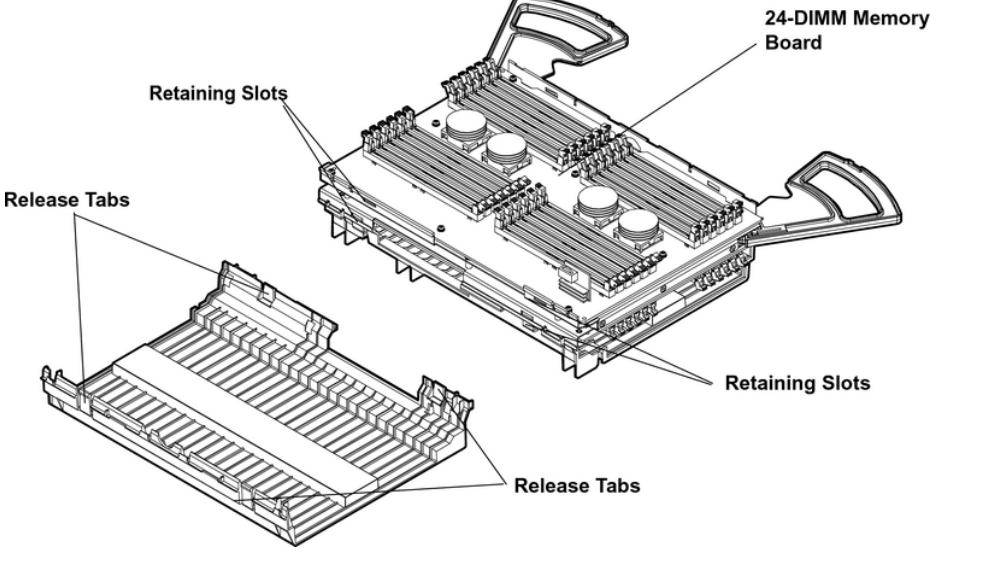 2020-02-13 11_41_24-HP Integrity rx6600 Server HP Service Guide - Foxit Reader.png