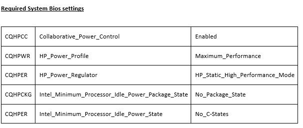Gen9 RBSU settings.PNG