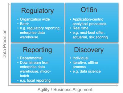 Figure 1. Company portfolio matrix