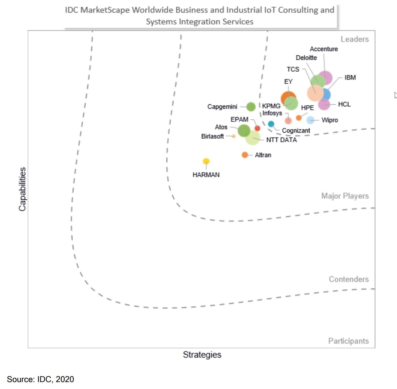 IDC graph.jpg
