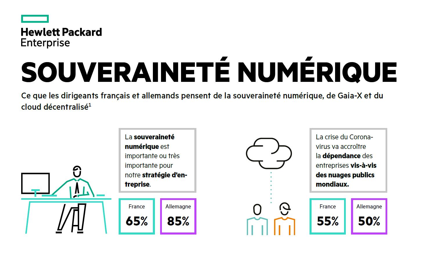 Souverainete numerique.png