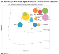 Digital Workplace report.png