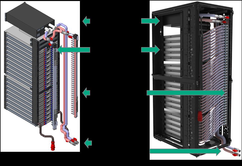 Figure 2: Full-rack rendering of the Apollo DLC solution