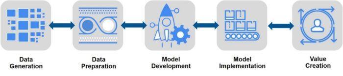 Autonomous-Vehicle-Dev-Workflow-Figure-700x157.jpg