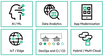 Figure 1: Example use cases for the HPE Ezmeral Container Platform