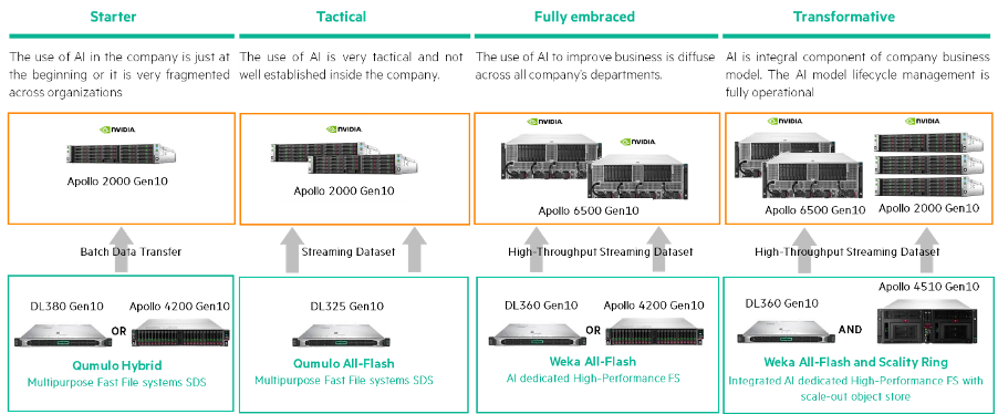 HPE data stores-systems solutions-3.png