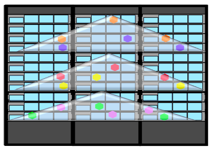 Figure 1. In a data fabric, data is stored in data storage containers (not to be confused with Kubernetes containers for computation) shown here as colored hexagons. Each data container is replicated for data protection and better performance -- three total replicas commonly. A data fabric volume, shown here by a transparent triangle, is an organizational unit that holds many containers. All the replicas of a container are held in the same volume.