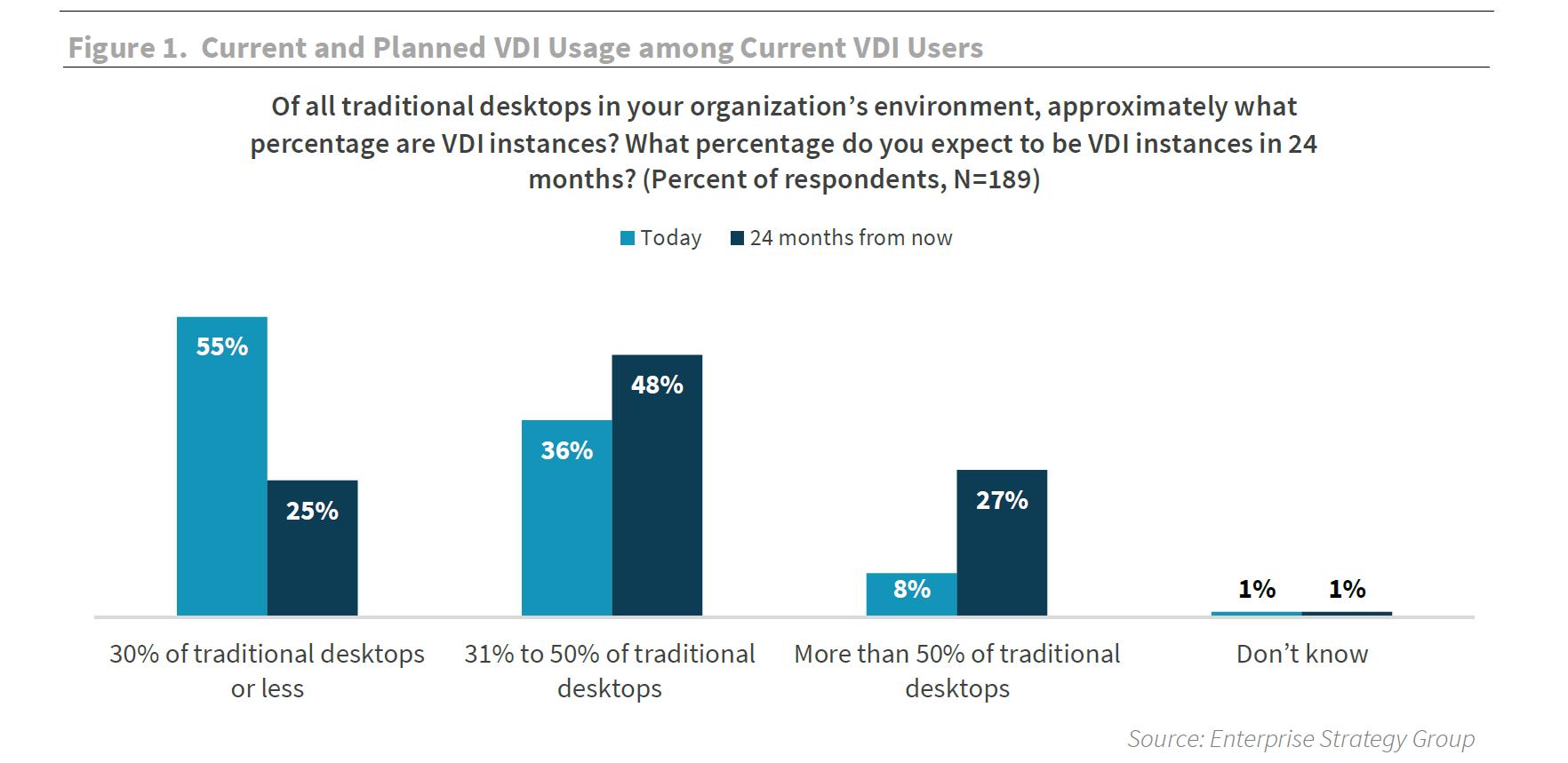 VDI instances.png