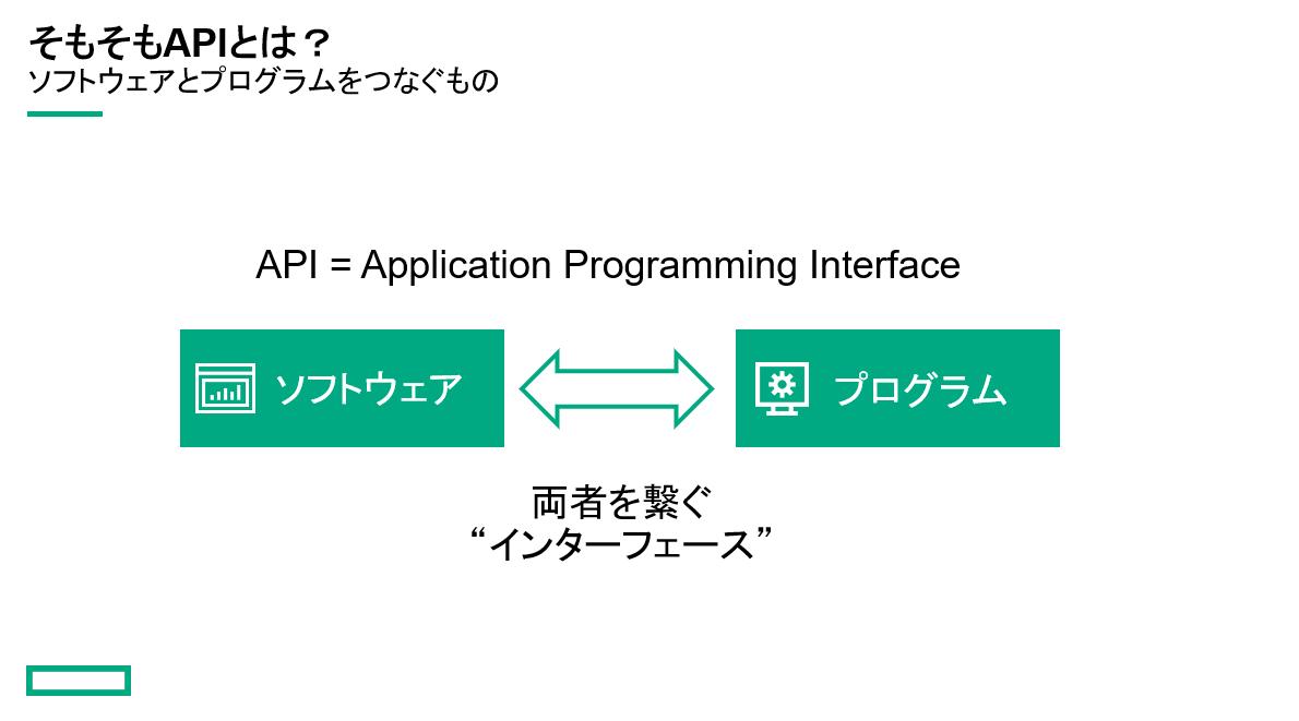 2. APIとは.png