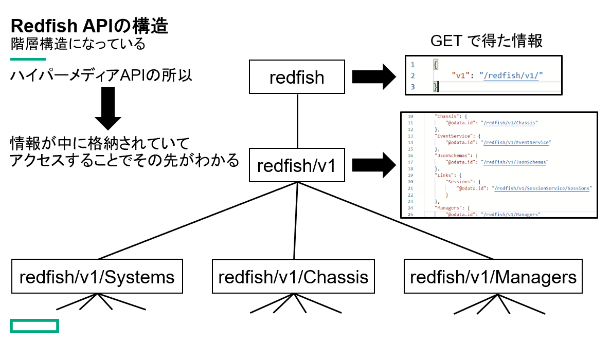 5. redfish component.png