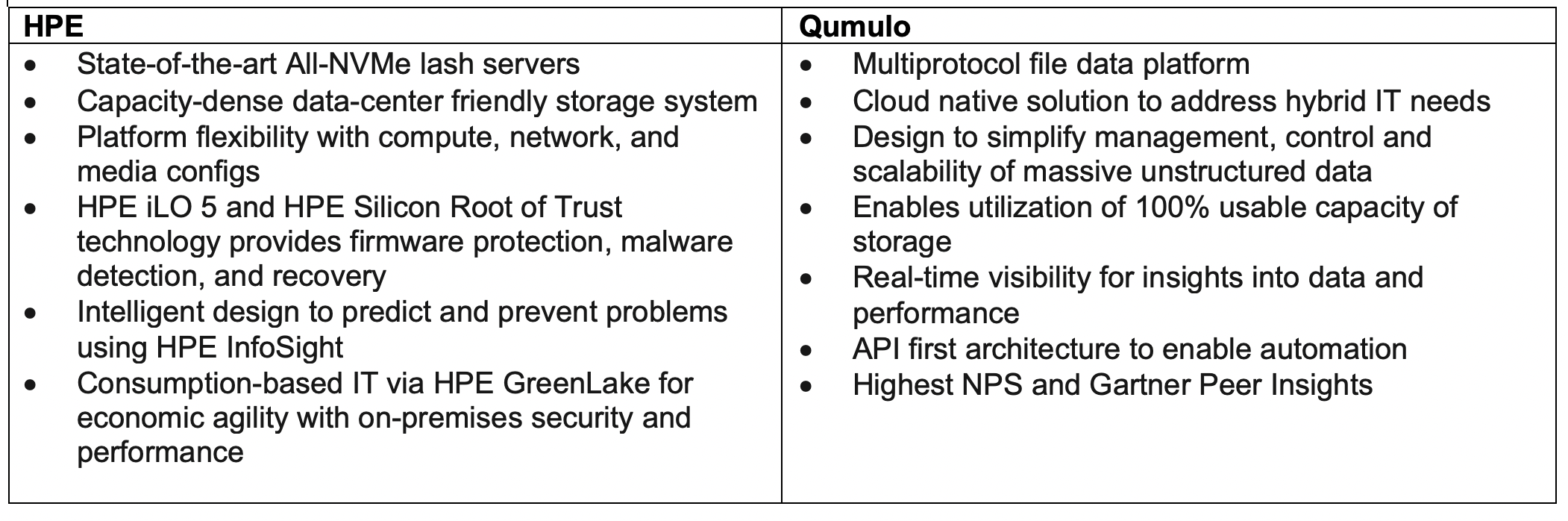 HPE Qumulo table2.png