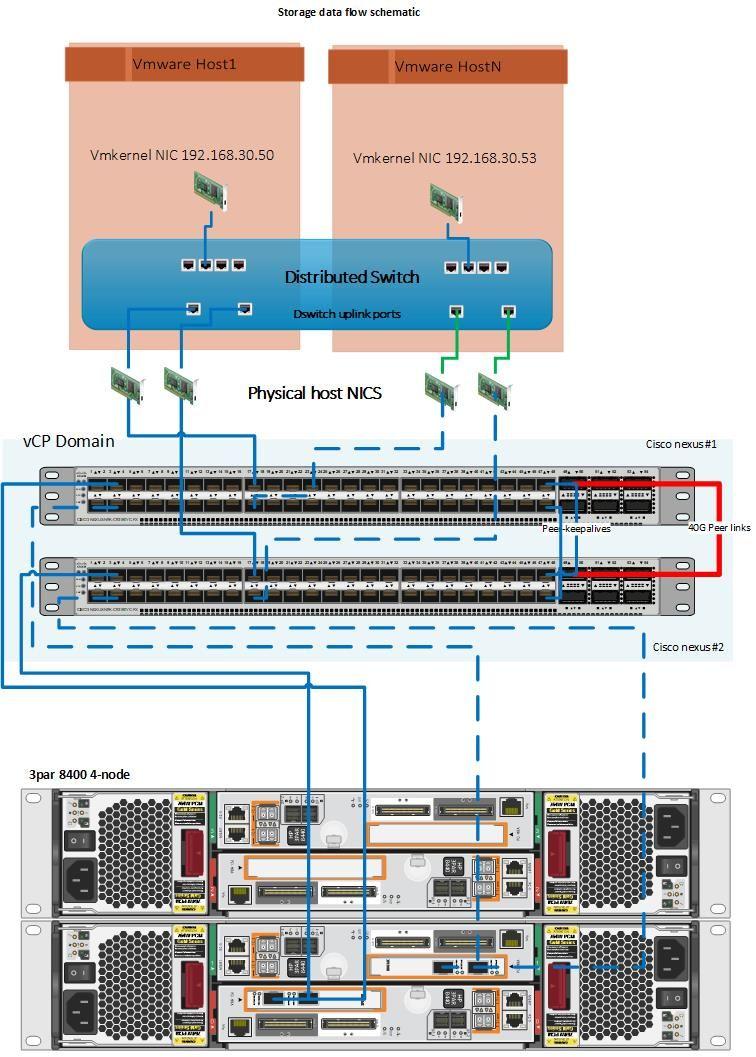 data flow schematic.jpg