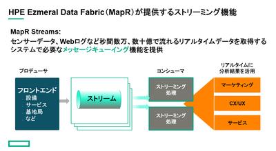 MapR_Streams.png