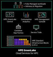 hpe_hpc-as-a-service_features.jpg