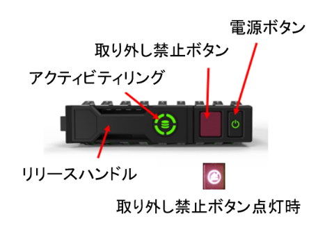 NVMeドライブ電源ボタン