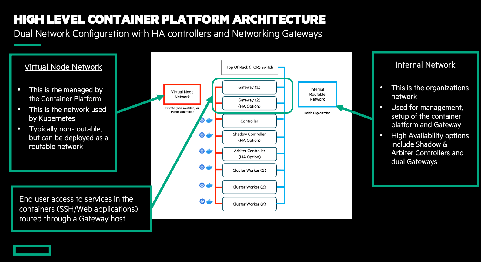 Example deployment of the Ezmeral Container Platform software on physical or virtual servers
