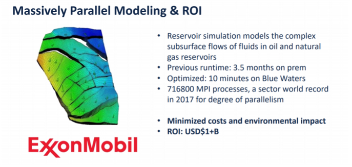 HPE HPC ExxonMobil use case.png