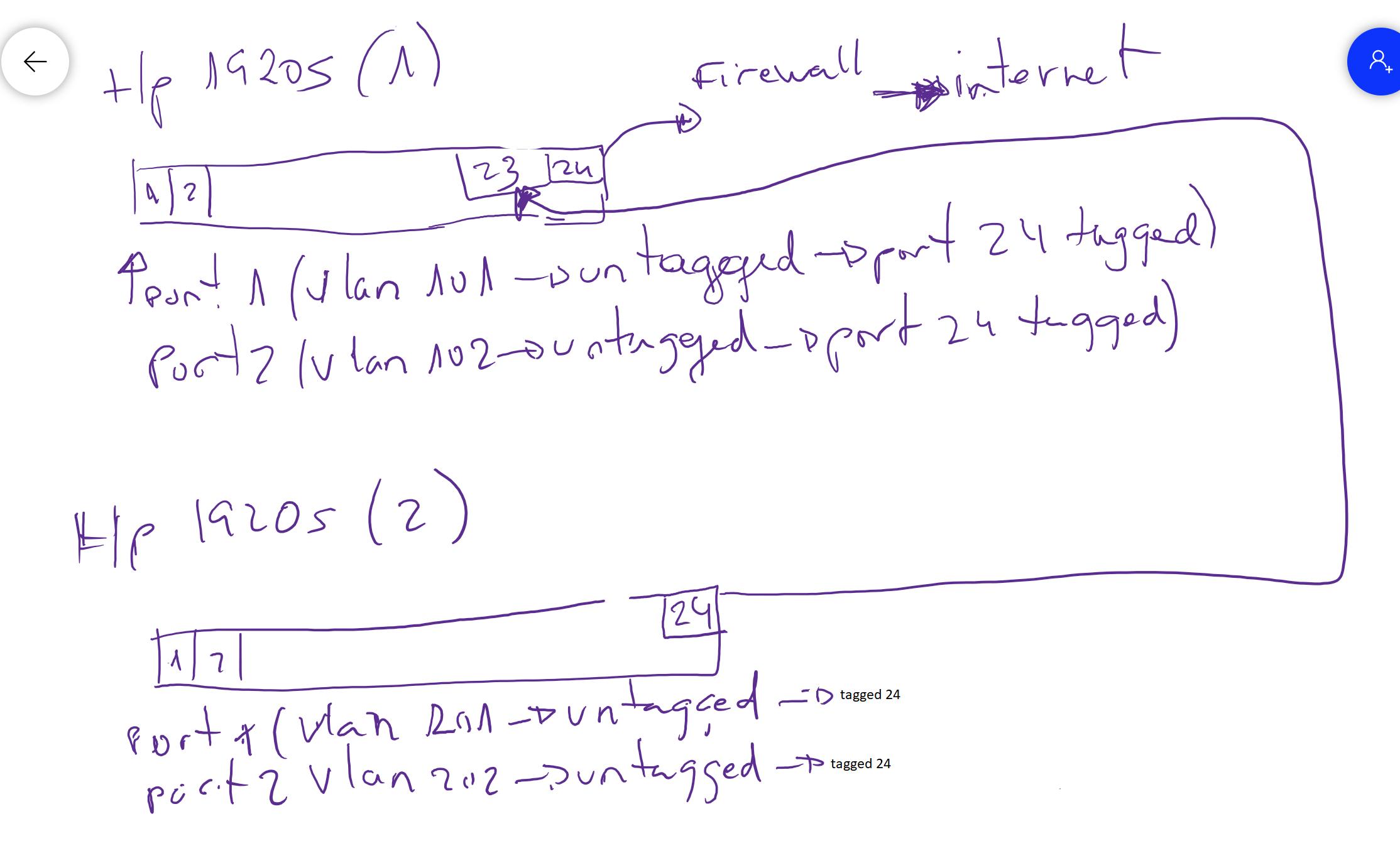Configuracion switeches HP en Moratalaz con vlanes.PNG