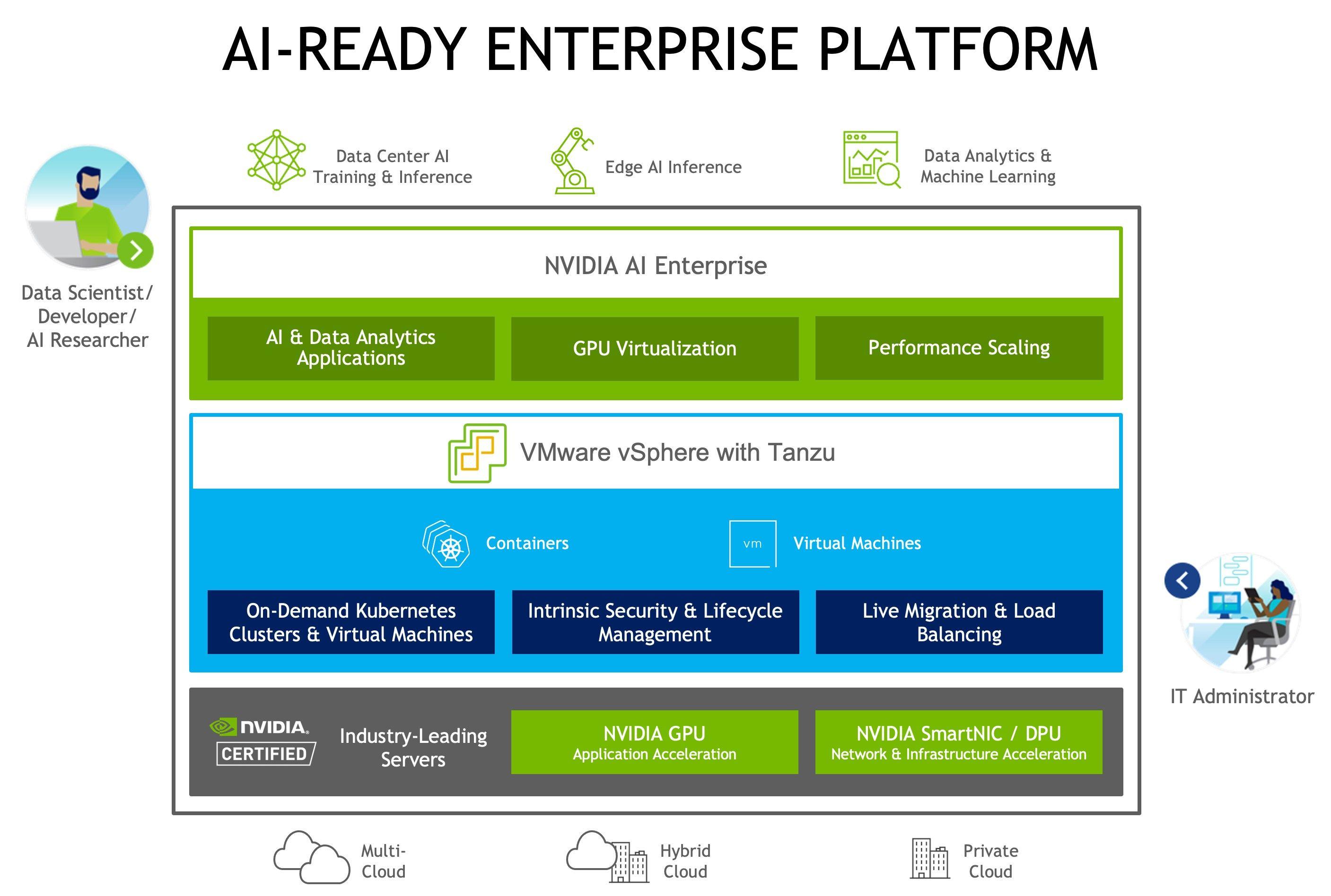 AI-Ready Enterprise Platform.jpg