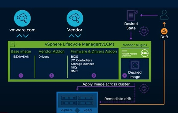 vSphere-Lifecycle-Manager.png
