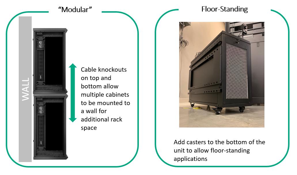 Schneider 6U rack – floor-standing or wall mounted