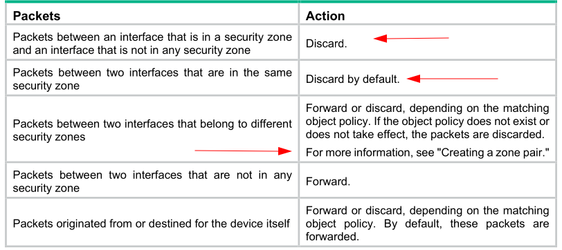 security_zone.png