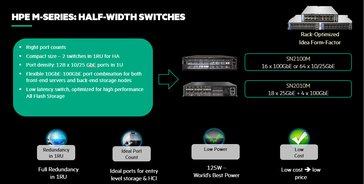 Figure 3: HPE M-series Half-Width Switches