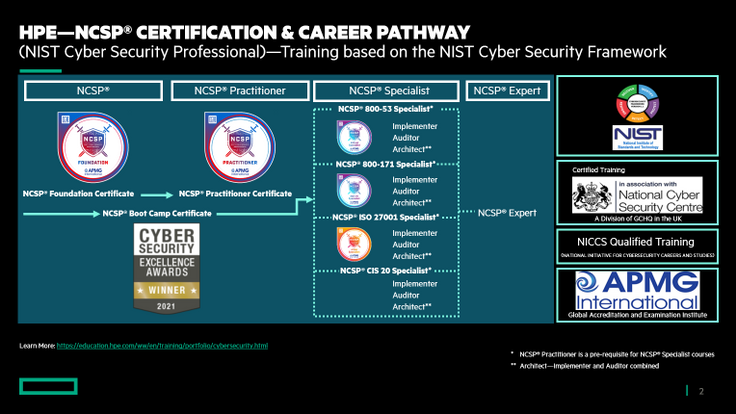 HPE-NCSP-Certification-Career-Pathway.PNG