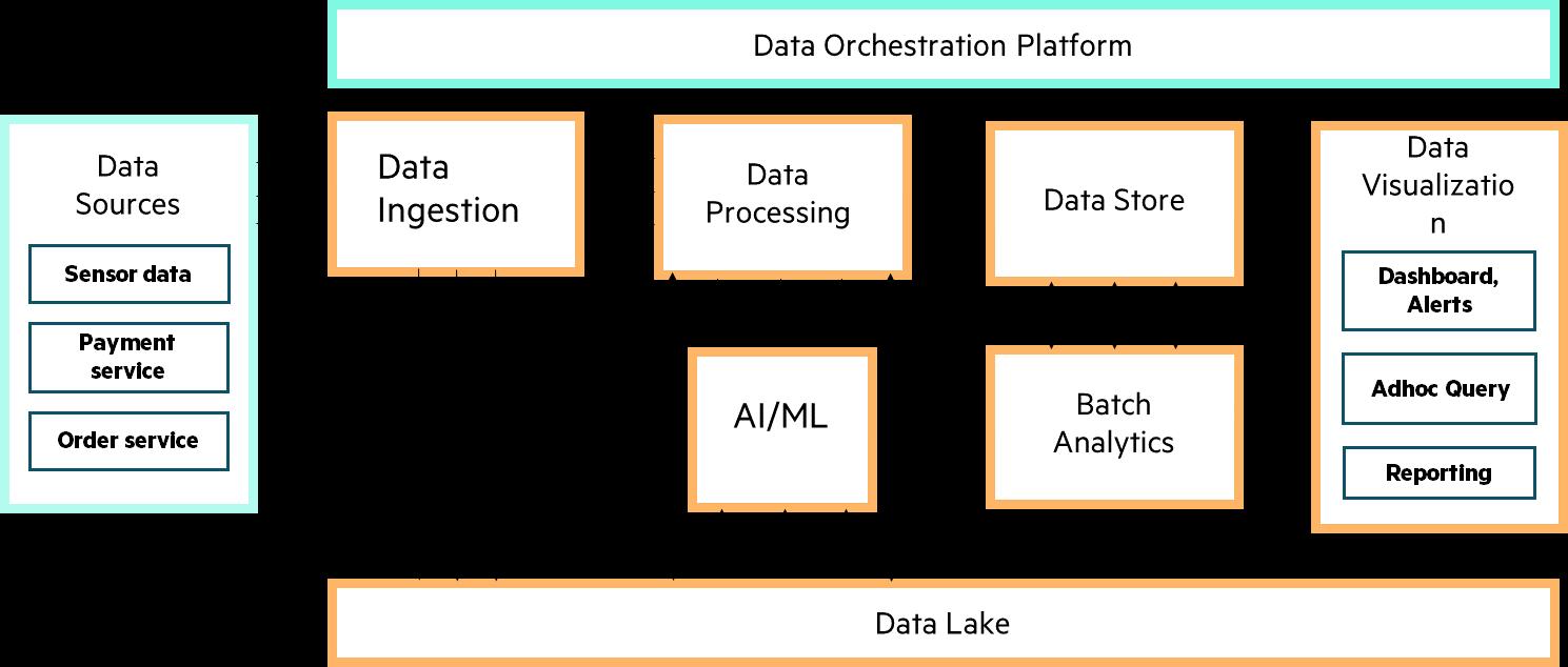 Data-Pipeline-Framework.png