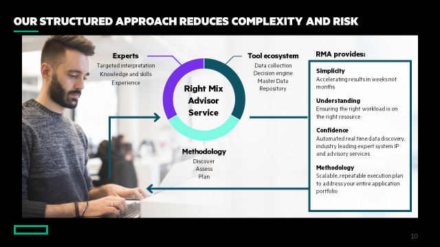 HPE-Pointnext-Services-Right-Mix-Advisor.png