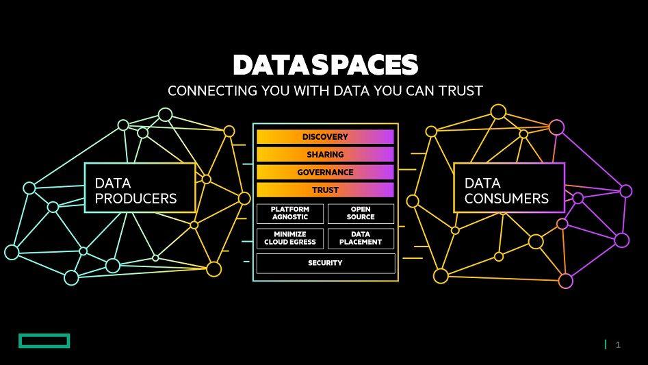 dataspacesgraphicsized.jpg