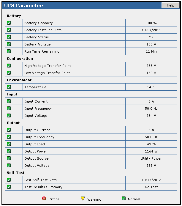 HP R3000 XR UPS