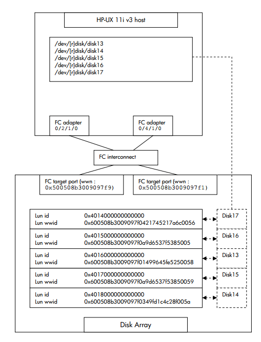 Native Multi-Pathing for Mass Storage c01906512.pdf - Foxit Reader.png
