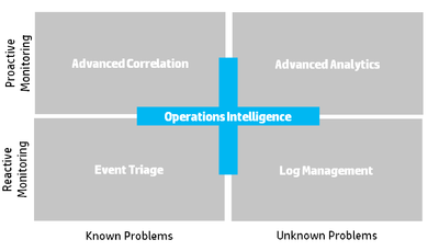 Operations Intelligence.png