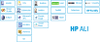 Developer-analytics ecosystem integrations.png