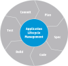 Continuous Integration Components.png