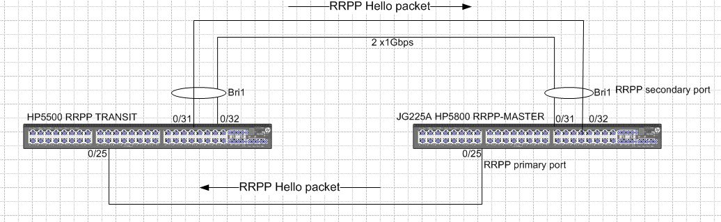 RRPP1.JPG
