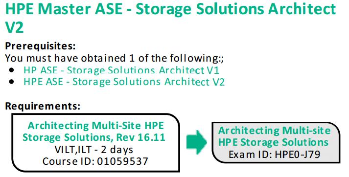 MASE Storage.png