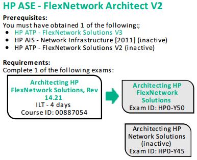 Flexnetworking blog ASE_1.png