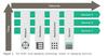 Hybrid ops platform graph.png