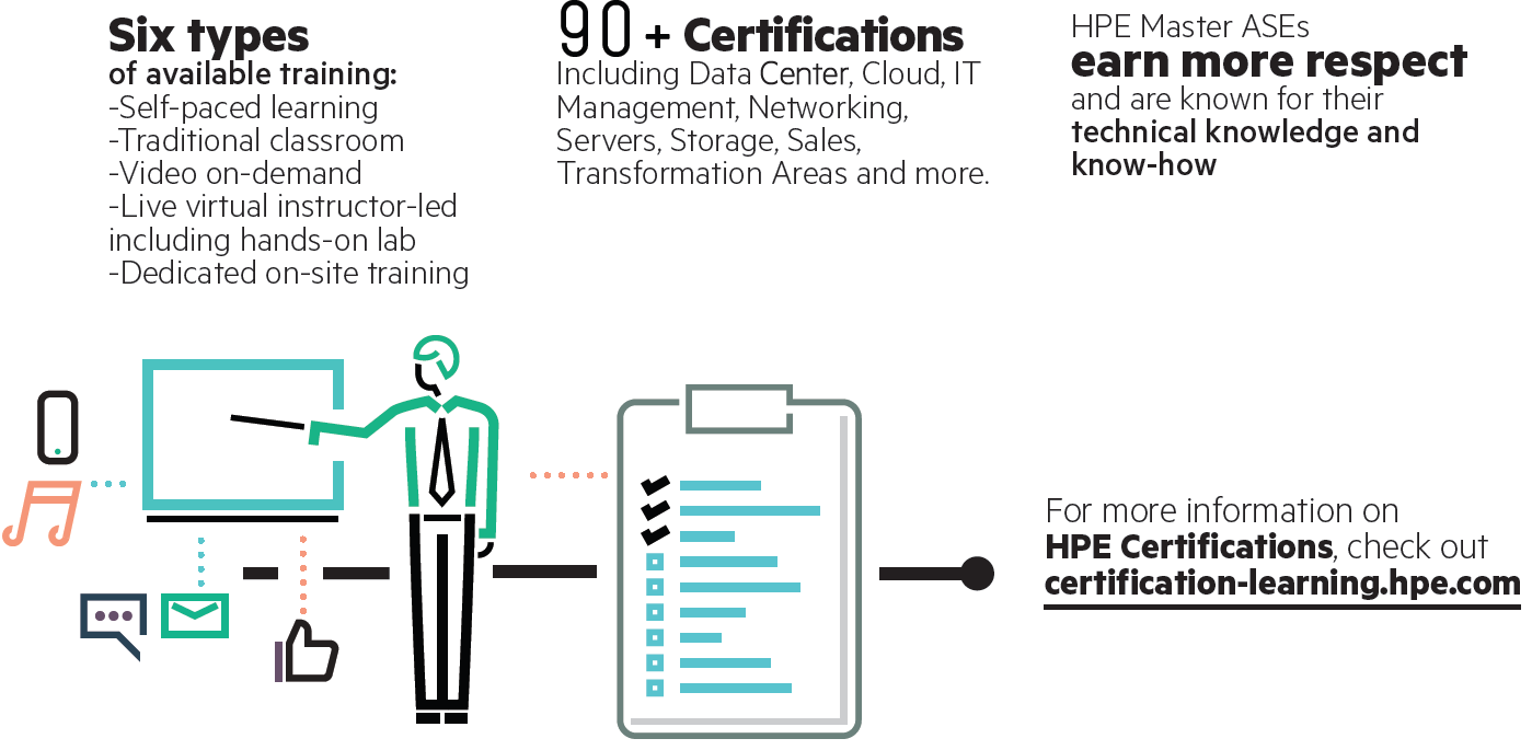 2015 Value of IT Certification Survey_Infographic_3.png
