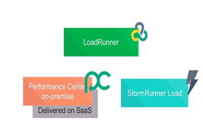 Performance Testing 3 logos teaser.png