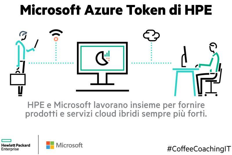 2016-08-12 Microsoft Azure token from HPE.jpg