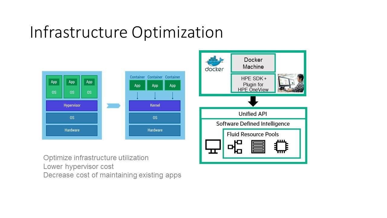 Infrsatructure optimization for blog.jpg