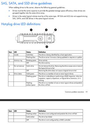 HP_ProLiant_Gen8_Hot-Plug_disk_LEDs.png