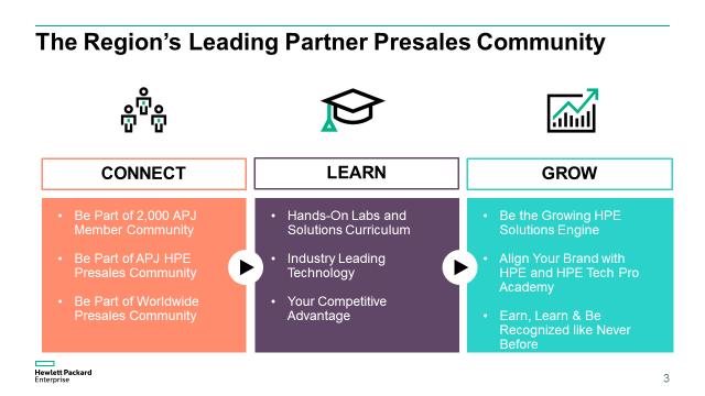 Tech pro academy slide.png